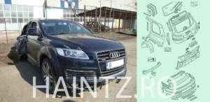 Evaluare auto Audi Q7